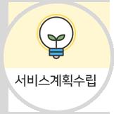 서비스계획수립(욕구사정, 계획수립)